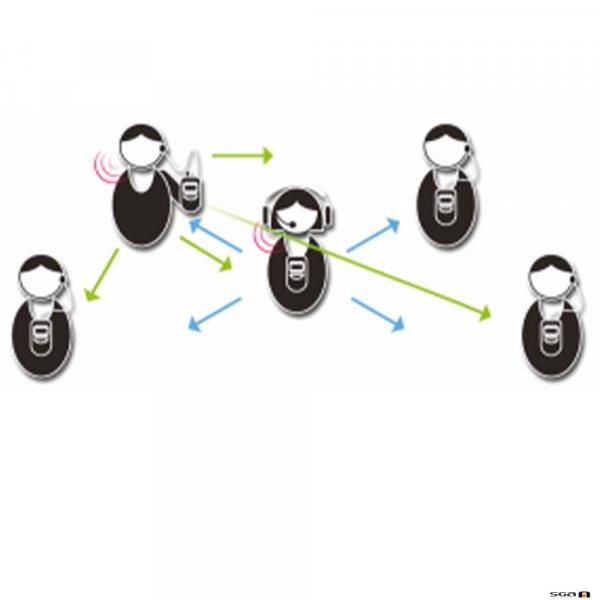 Univox TeamTalk-L Leader transceiver pendant with headset. diag