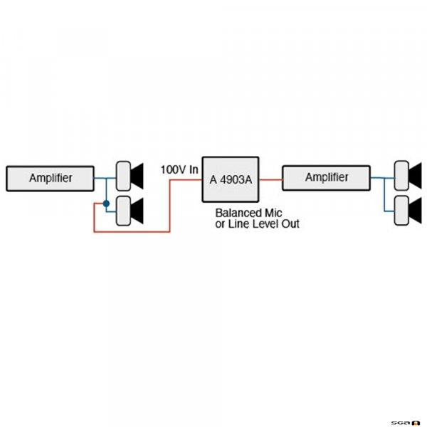 Redback A4903A diag